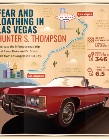 Guess What? Now There's an Awesome Map for Your Favorite Road Trip Novel